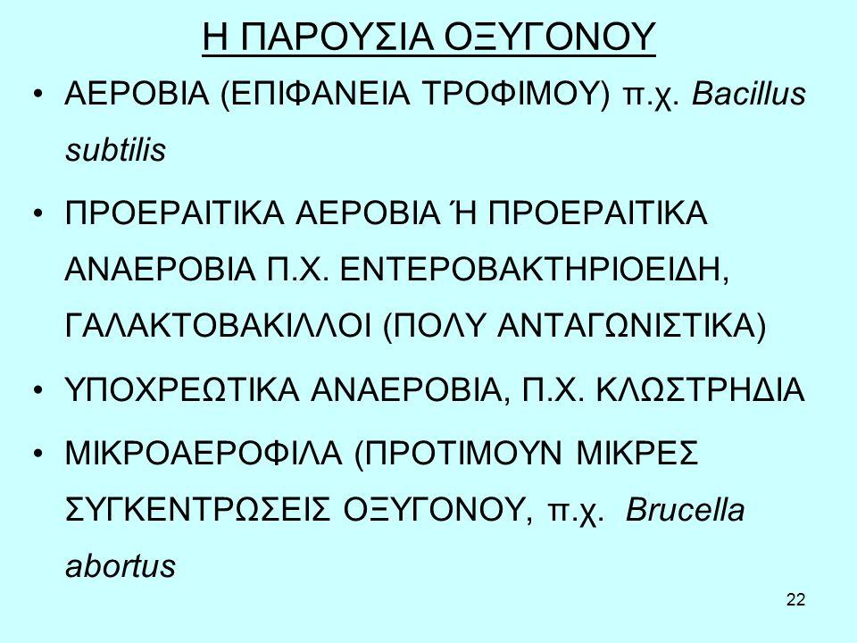 Η ΠΑΡΟΥΣΙΑ ΟΞΥΓΟΝΟΥ ΑΕΡΟΒΙΑ (ΕΠΙΦΑΝΕΙΑ ΤΡΟΦΙΜΟΥ) π.χ. Bacillus subtilis.