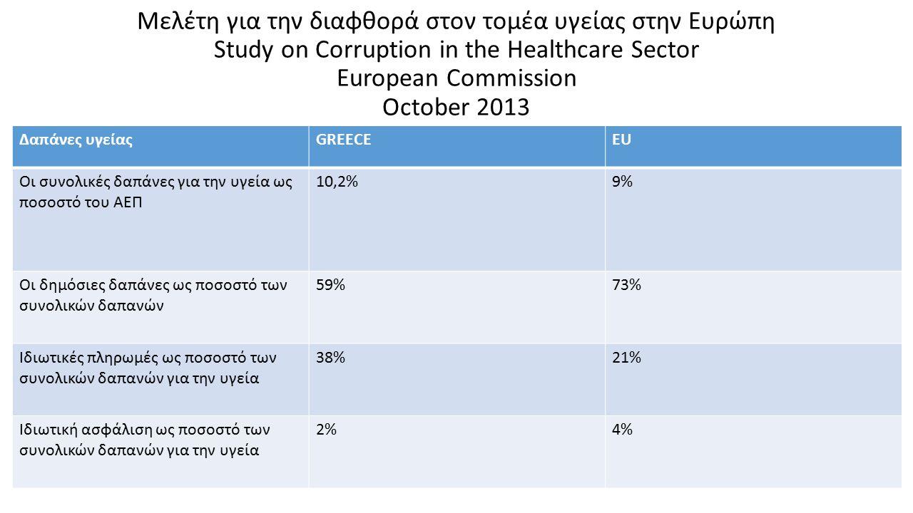 Μελέτη για την διαφθορά στον τομέα υγείας στην Ευρώπη Study on Corruption in the Healthcare Sector European Commission October 2013