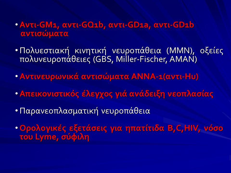 Aντι-GM1, αντι-GQ1b, αντι-GD1a, αντι-GD1b
