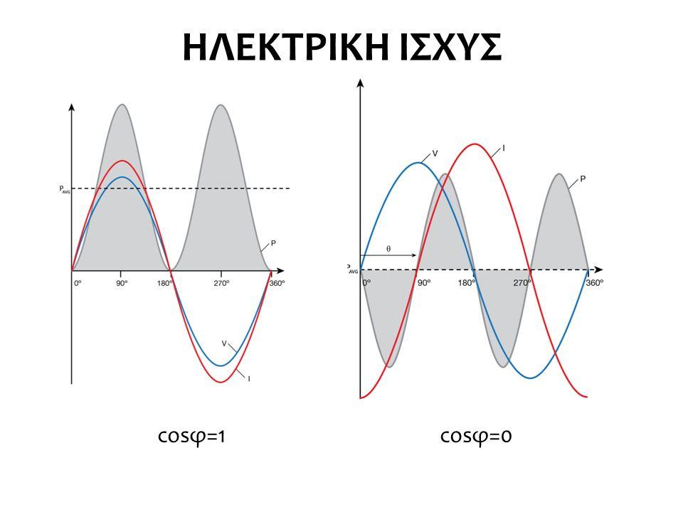 ΗΛΕΚΤΡΙΚΗ ΙΣΧΥΣ cosφ=1 cosφ=0