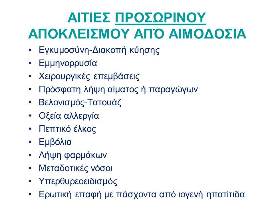 ΑΙΤΙΕΣ ΠΡΟΣΩΡΙΝΟΥ ΑΠΟΚΛΕΙΣΜΟΥ ΑΠΌ ΑΙΜΟΔΟΣΙΑ