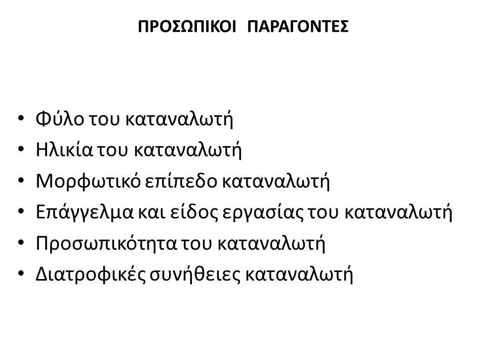 ΠΡΟΣΩΠΙΚΟΙ ΠΑΡΑΓΟΝΤΕΣ