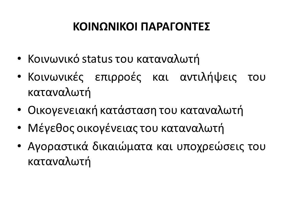 ΚΟΙΝΩΝΙΚΟΙ ΠΑΡΑΓΟΝΤΕΣ