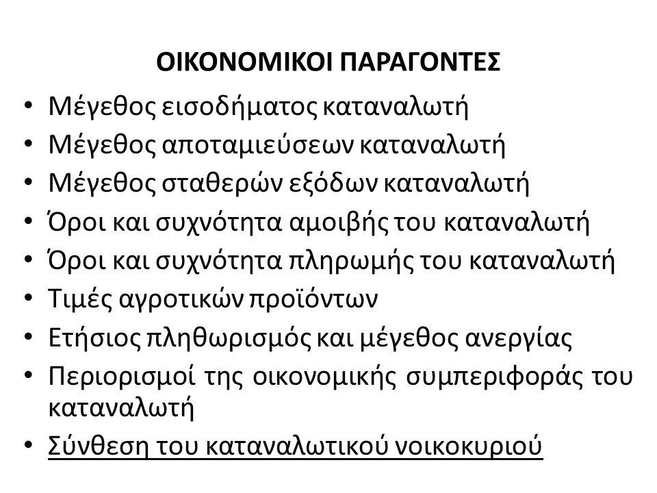 ΟΙΚΟΝΟΜΙΚΟΙ ΠΑΡΑΓΟΝΤΕΣ