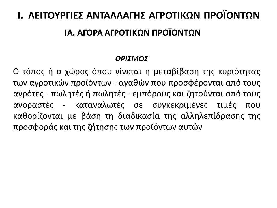 Ι. ΛΕΙΤΟΥΡΓΙΕΣ ΑΝΤΑΛΛΑΓΗΣ ΑΓΡΟΤΙΚΩΝ ΠΡΟΪΟΝΤΩΝ