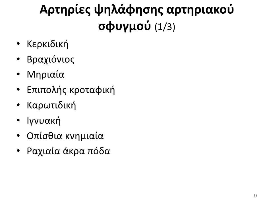 Αρτηρίες ψηλάφησης αρτηριακού σφυγμού (3/3)