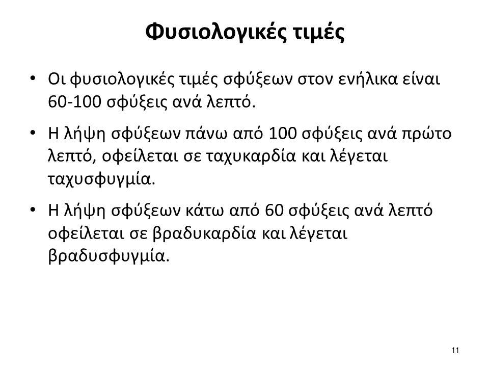 Εύρος σφυγμού (0-4)