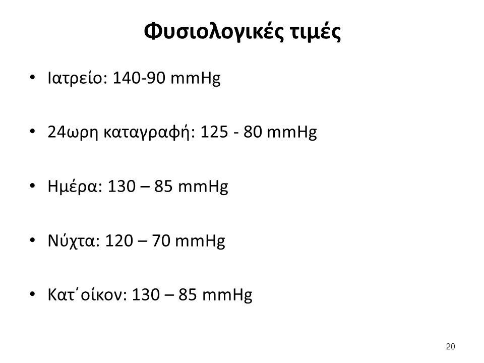 Όργανα λήψης Υδραργυρικό σφυγμομανόμετρο Ηλεκτρονικά πιεσόμετρα