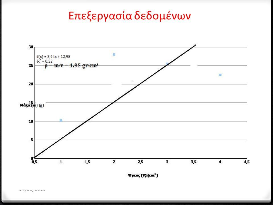 Επεξεργασία δεδομένων