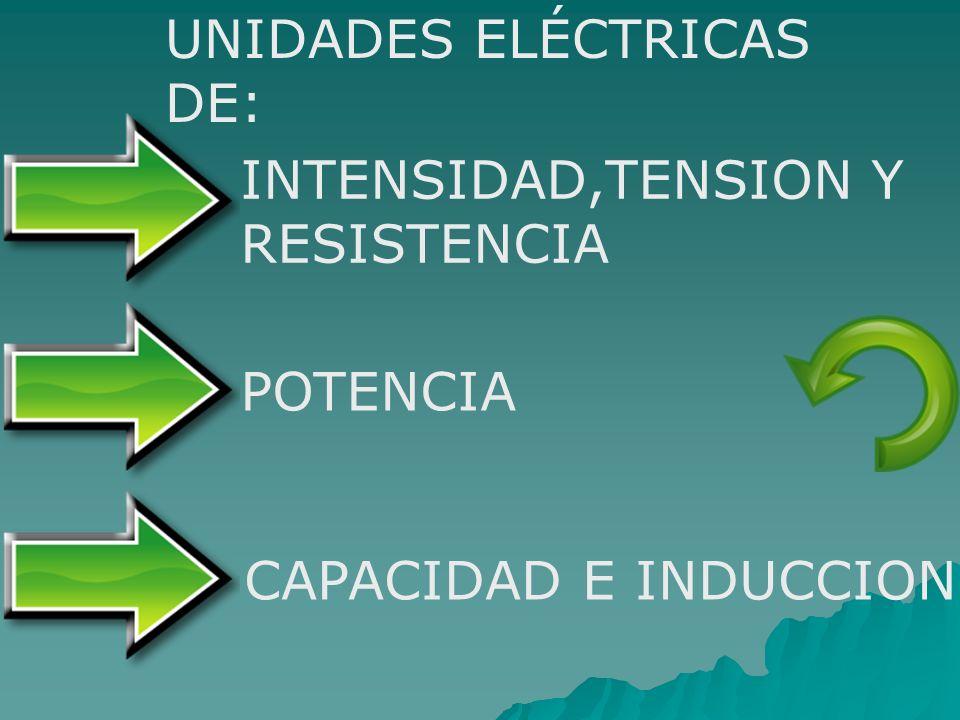 UNIDADES ELÉCTRICAS DE: