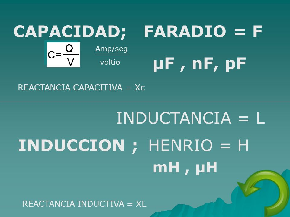 CAPACIDAD; FARADIO = F µF , nF, pF INDUCTANCIA = L INDUCCION ;