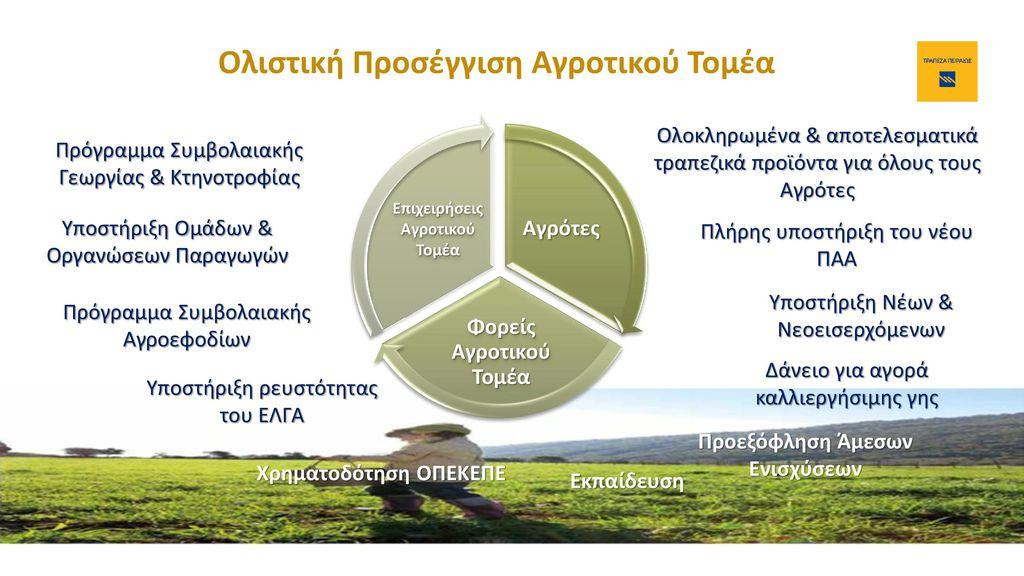 Ολιστική Προσέγγιση Αγροτικού Τομέα