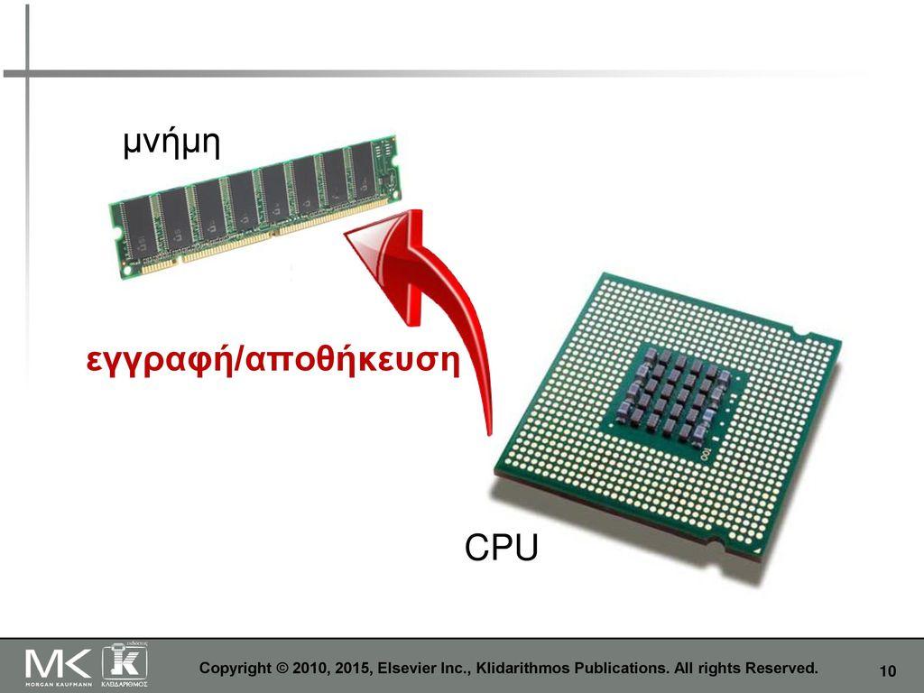 μνήμη εγγραφή/αποθήκευση CPU