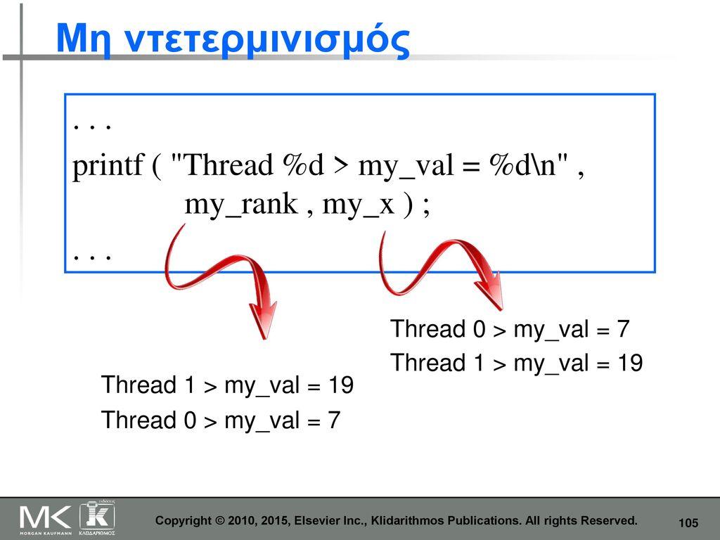 Μη ντετερμινισμός . . . printf ( Thread %d > my_val = %d\n , my_rank , my_x ) ; Thread 0 > my_val = 7.