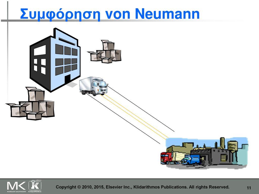 Συμφόρηση von Neumann Copyright © 2010, 2015, Elsevier Inc., Klidarithmos Publications.