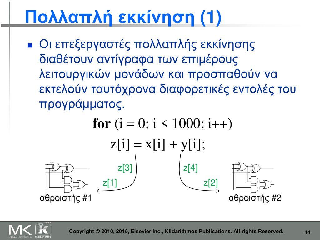 Πολλαπλή εκκίνηση (1) for (i = 0; i < 1000; i++)