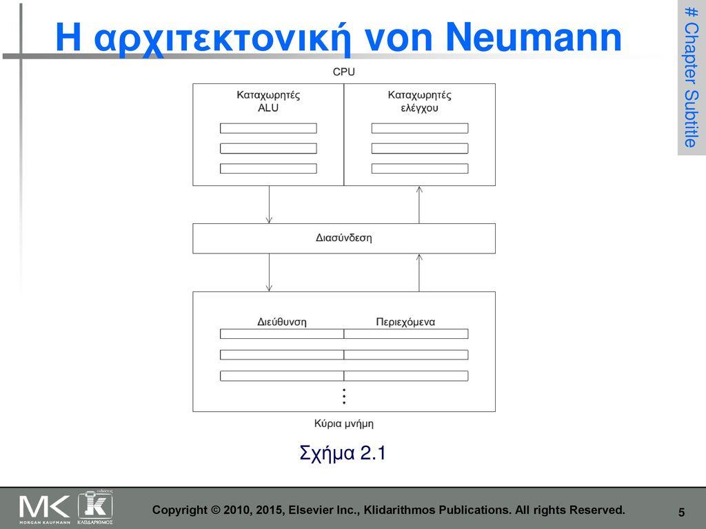 Η αρχιτεκτονική von Neumann