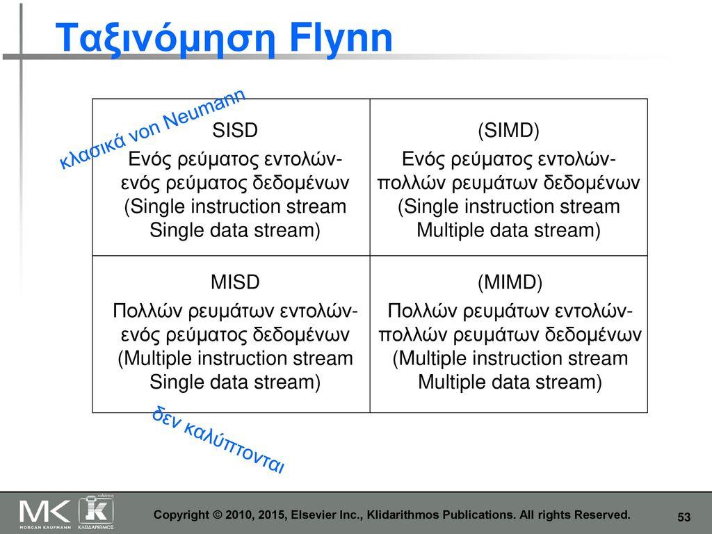 Ταξινόμηση Flynn SISD. Ενός ρεύματος εντολών- ενός ρεύματος δεδομένων (Single instruction stream Single data stream)