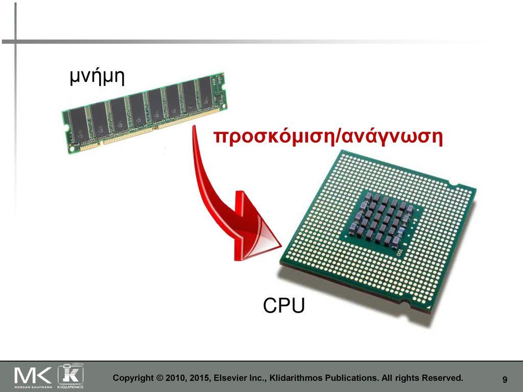 μνήμη προσκόμιση/ανάγνωση CPU