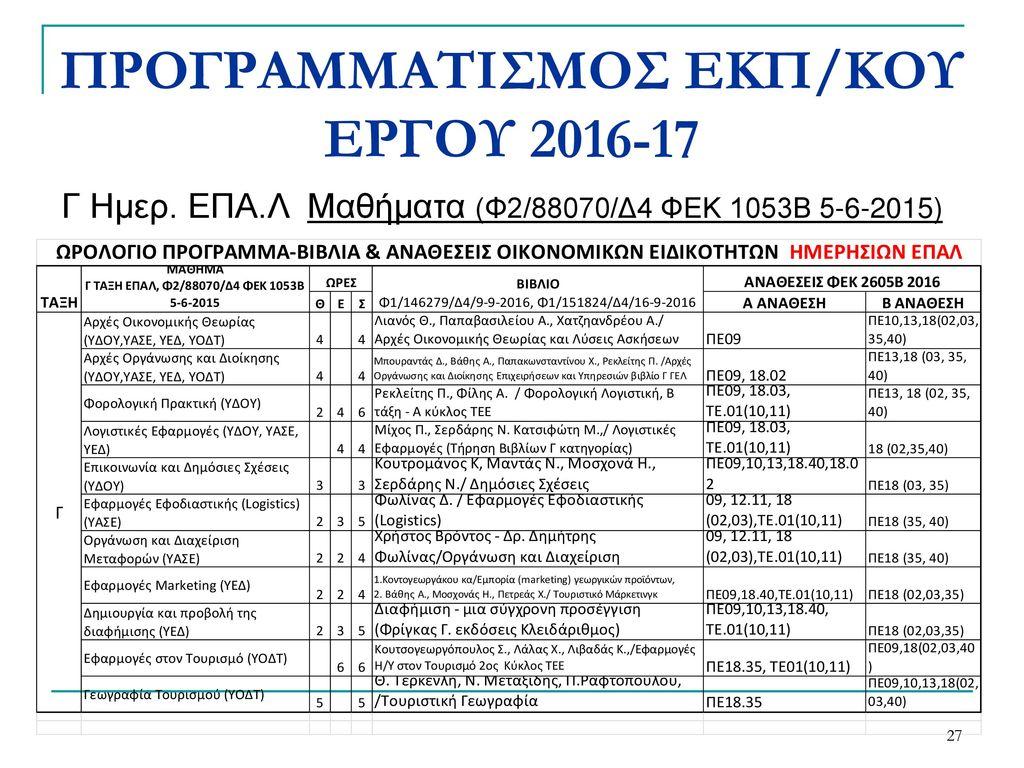 ΠΡΟΓΡΑΜΜΑΤΙΣΜΟΣ ΕΚΠ/ΚΟΥ ΕΡΓΟΥ 2016-17