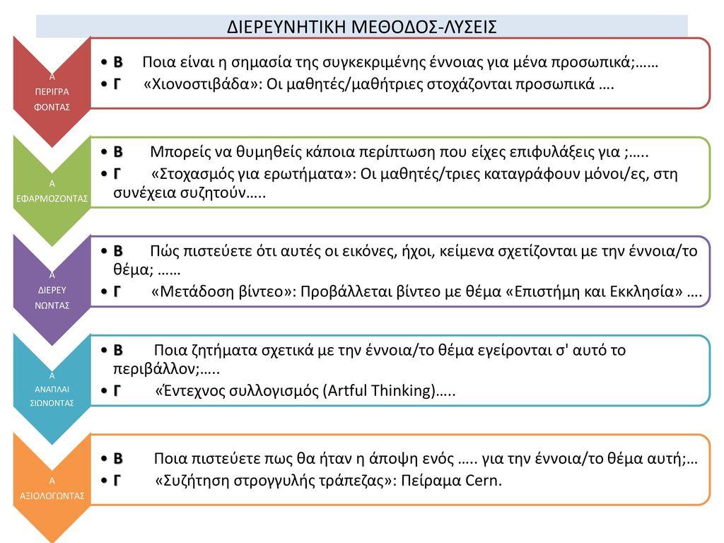 ΔΙΕΡΕΥΝΗΤΙΚΗ ΜΕΘΟΔΟΣ-ΛΥΣΕΙΣ