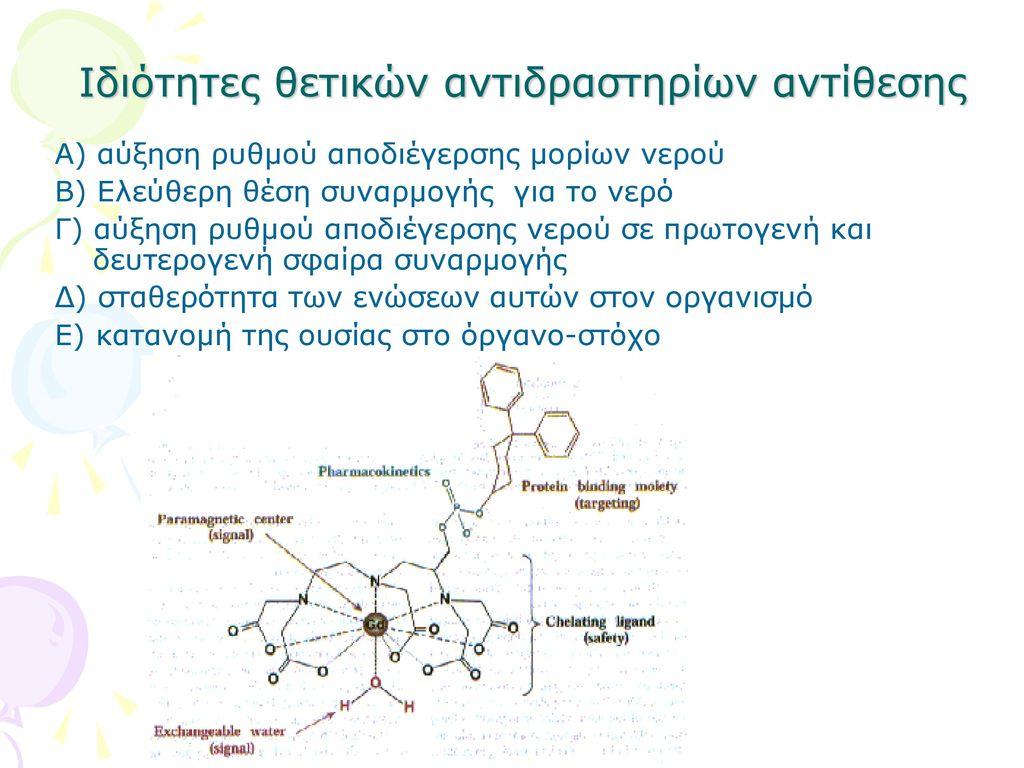 Ιδιότητες θετικών αντιδραστηρίων αντίθεσης