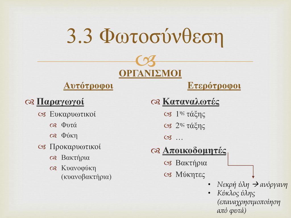 3.3 Φωτοσύνθεση ΟΡΓΑΝΙΣΜΟΙ Αυτότροφοι Ετερότροφοι Παραγωγοί