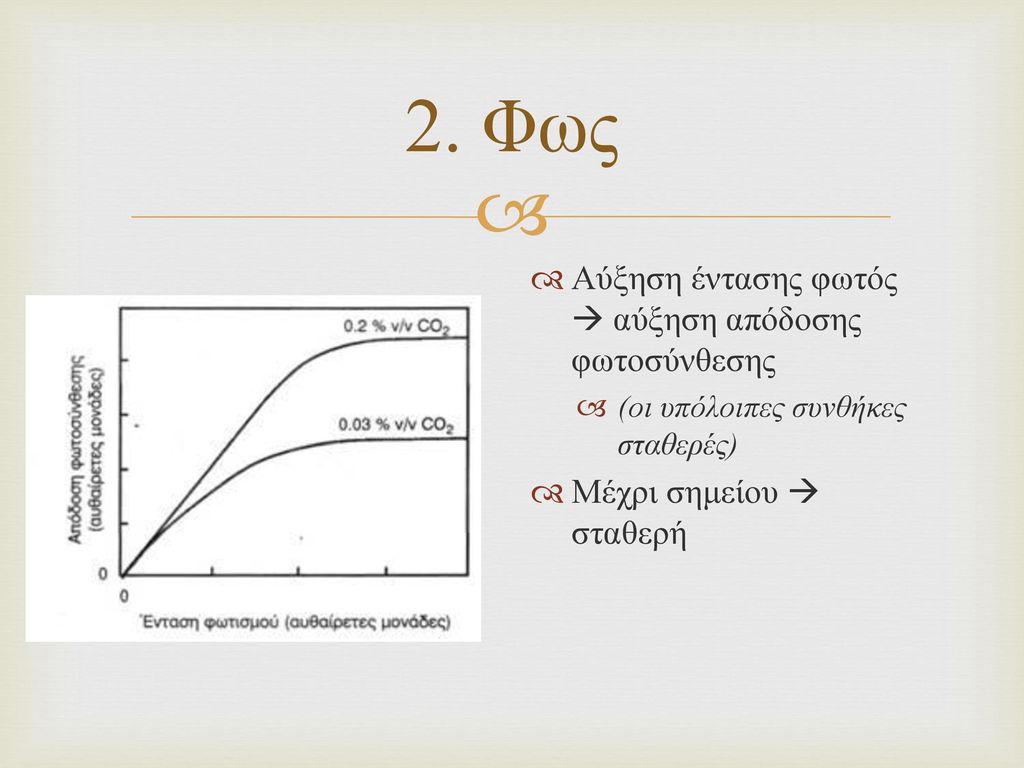 2. Φως Αύξηση έντασης φωτός  αύξηση απόδοσης φωτοσύνθεσης
