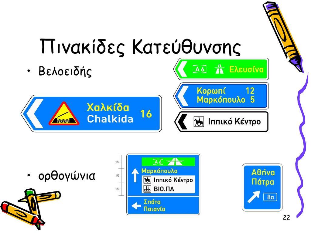 Πινακίδες Κατεύθυνσης
