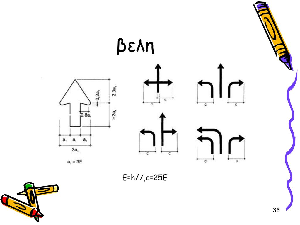 βελη Ε=h/7,c=25E