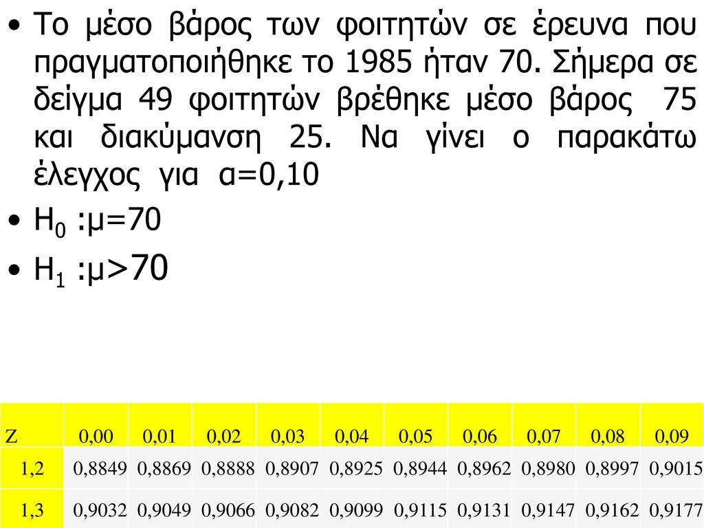 To μέσο βάρος των φοιτητών σε έρευνα που πραγματοποιήθηκε το 1985 ήταν 70. Σήμερα σε δείγμα 49 φοιτητών βρέθηκε μέσο βάρος 75 και διακύμανση 25. Να γίνει ο παρακάτω έλεγχος για α=0,10