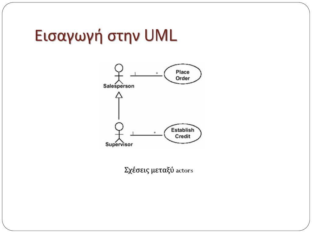 Εισαγωγή στην UML Σχέσεις μεταξύ actors