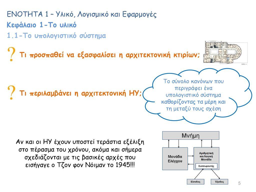 ΕΝΟΤΗΤΑ 1 – Υλικό, Λογισμικό και Εφαρμογές Κεφάλαιο 1-Το υλικό
