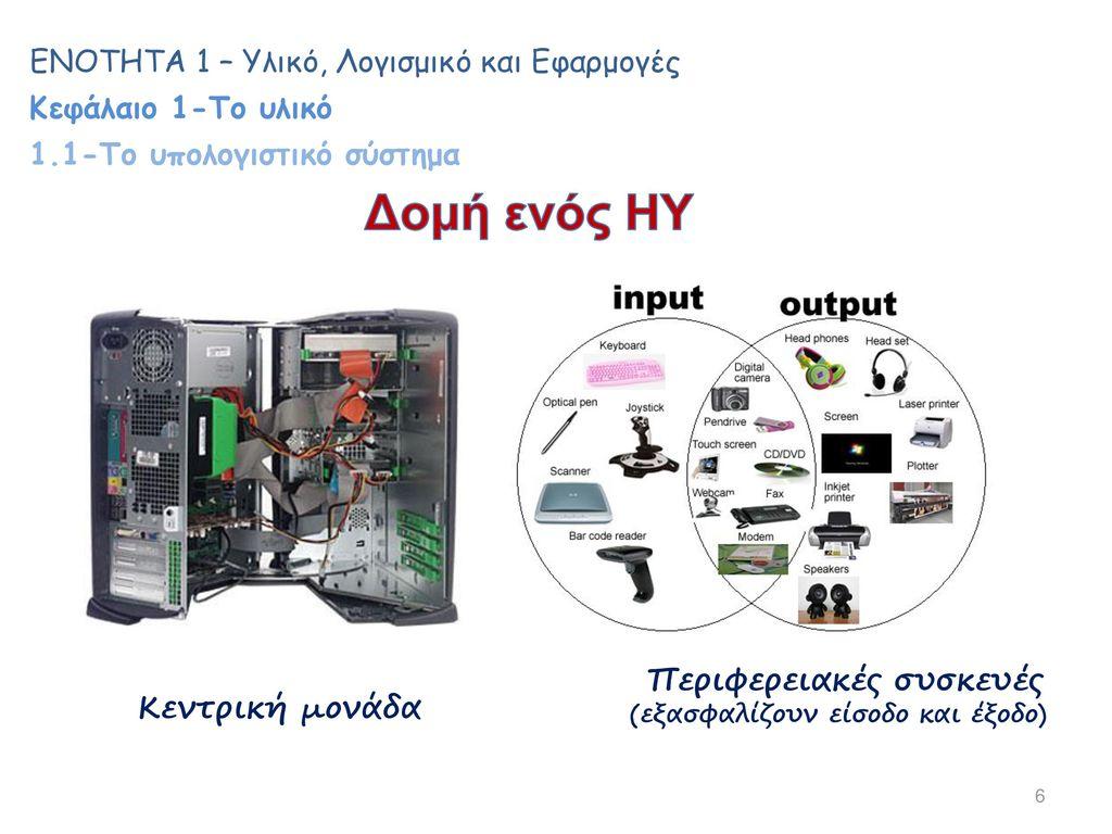 Περιφερειακές συσκευές (εξασφαλίζουν είσοδο και έξοδο)