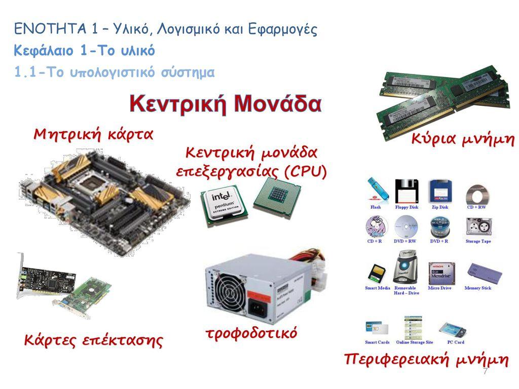 Κεντρική Μονάδα ΕΝΟΤΗΤΑ 1 – Υλικό, Λογισμικό και Εφαρμογές