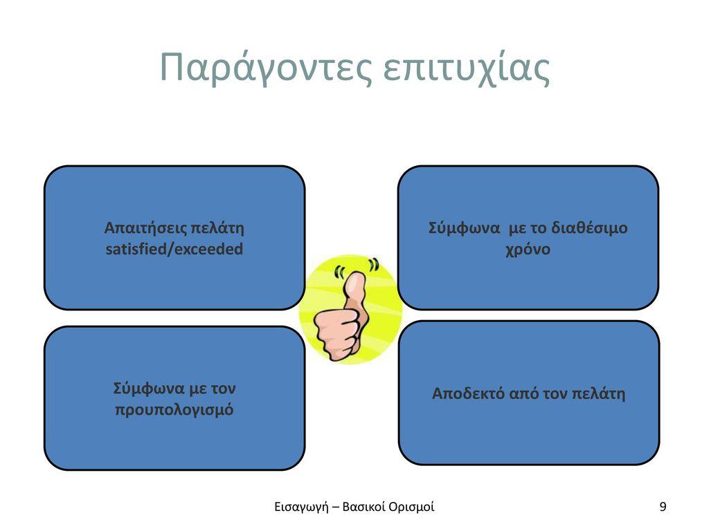 Παράγοντες επιτυχίας Απαιτήσεις πελάτη satisfied/exceeded