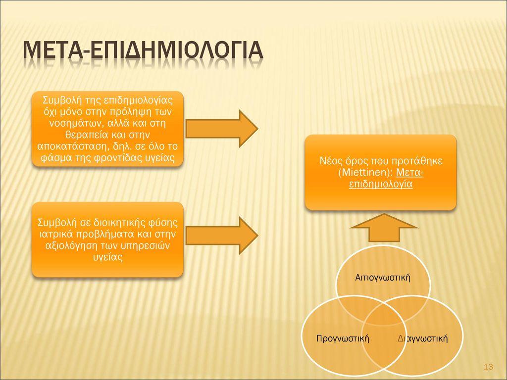 Νέος όρος που προτάθηκε (Miettinen): Μετα-επιδημιολογία