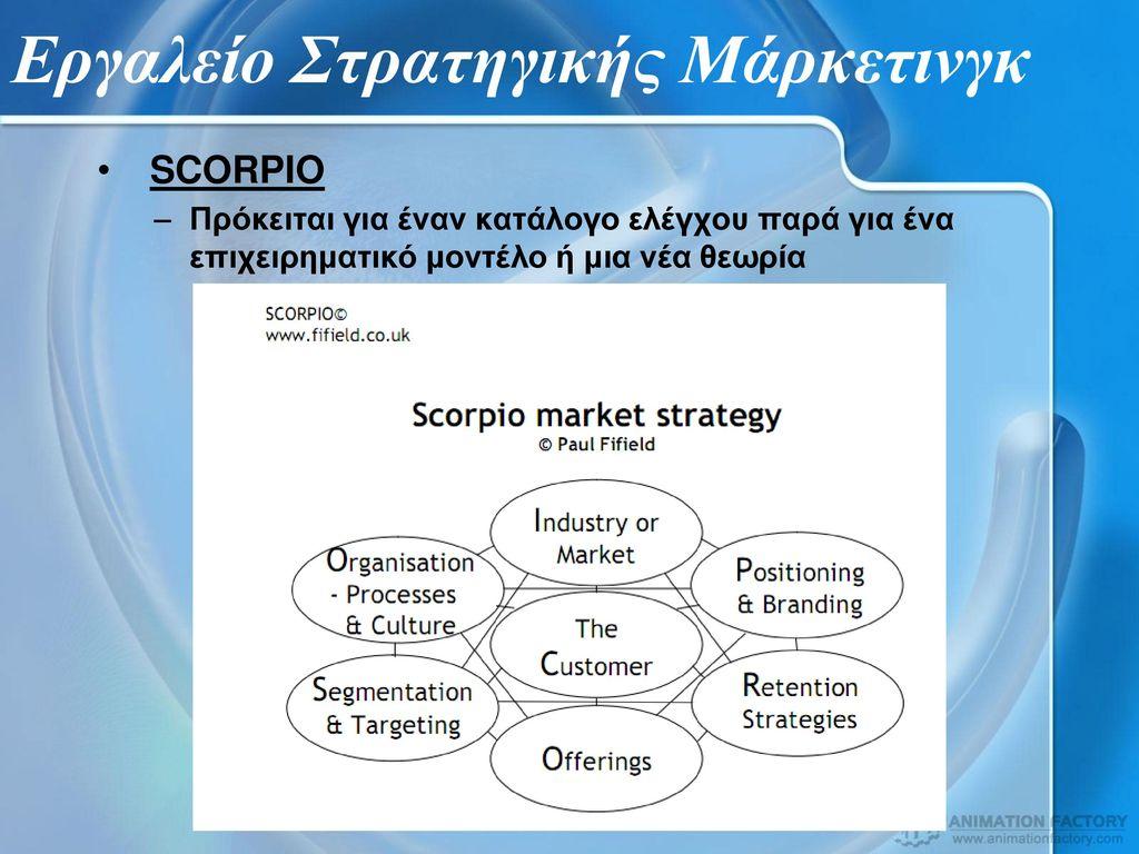 Εργαλείο Στρατηγικής Μάρκετινγκ