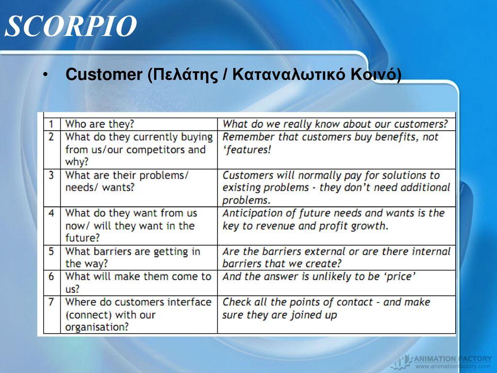 SCORPIO Customer (Πελάτης / Καταναλωτικό Κοινό)