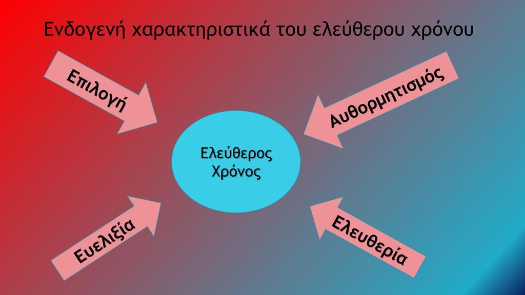 Ενδογενή χαρακτηριστικά του ελεύθερου χρόνου