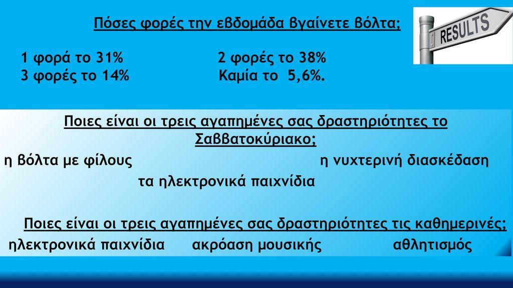Πόσες φορές την εβδομάδα βγαίνετε βόλτα; 1 φορά το 31% 2 φορές το 38%