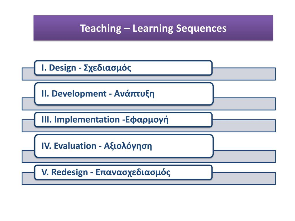 Teaching – Learning Sequences