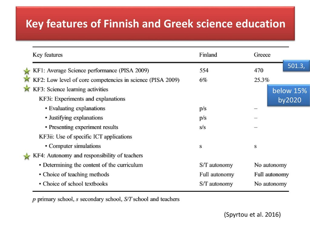 Key features of Finnish and Greek science education