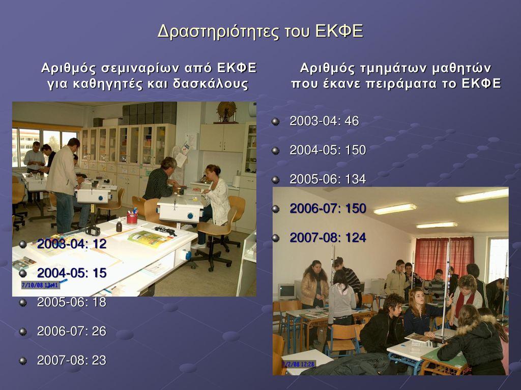 Δραστηριότητες του ΕΚΦΕ