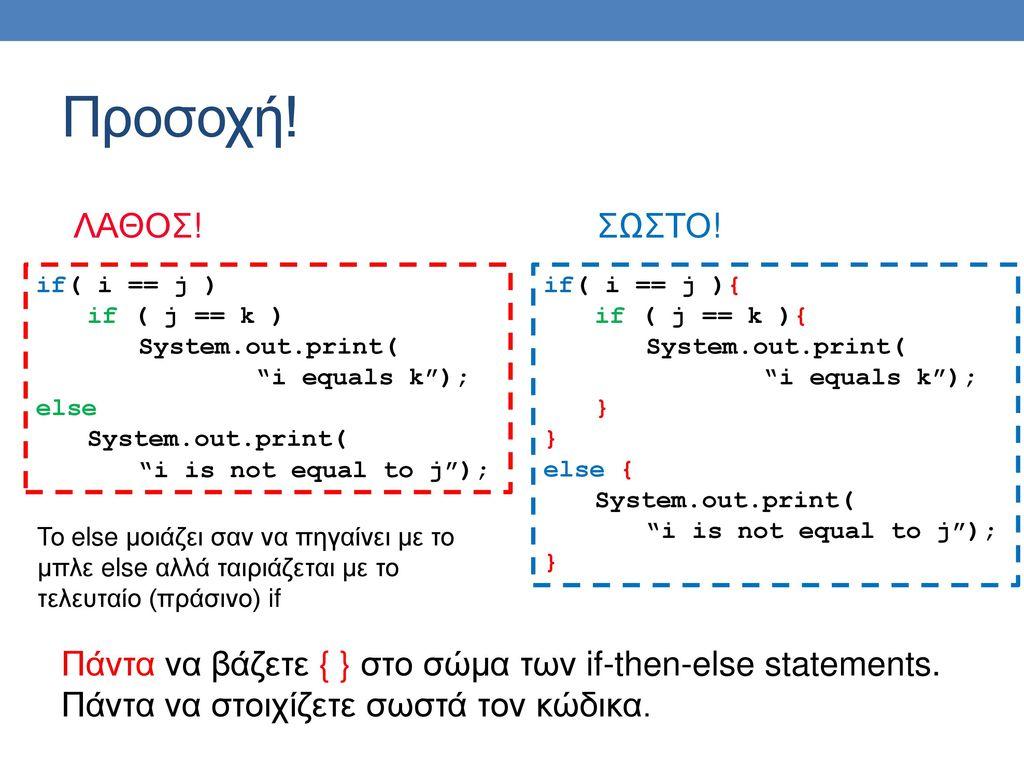 Προσοχή! ΛΑΘΟΣ! ΣΩΣΤΟ! if( i == j ) if ( j == k ) System.out.print( i equals k ); else. i is not equal to j );