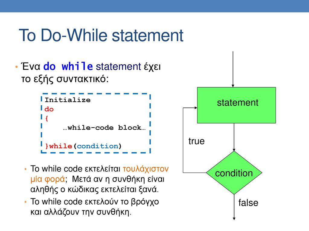 Το Do-While statement Ένα do while statement έχει το εξής συντακτικό: