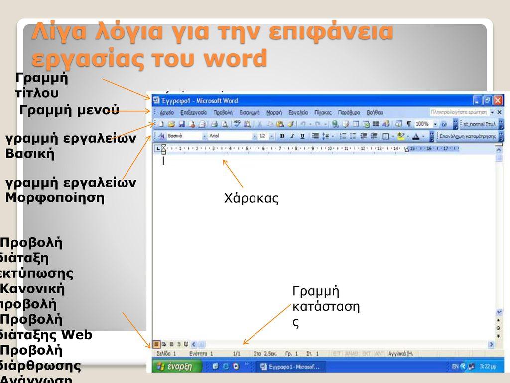 Λίγα λόγια για την επιφάνεια εργασίας του word