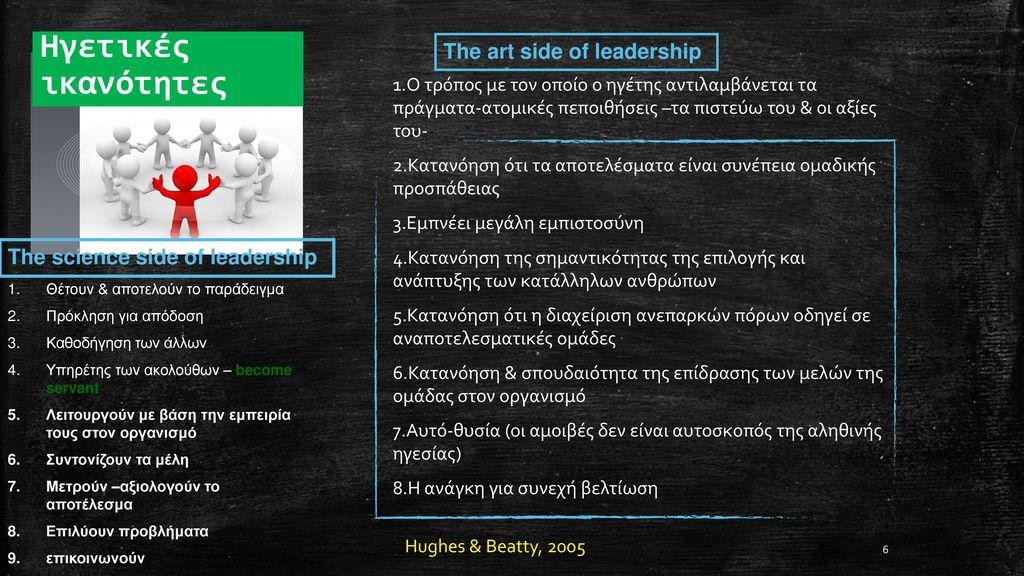 Ηγετικές ικανότητες The art side of leadership
