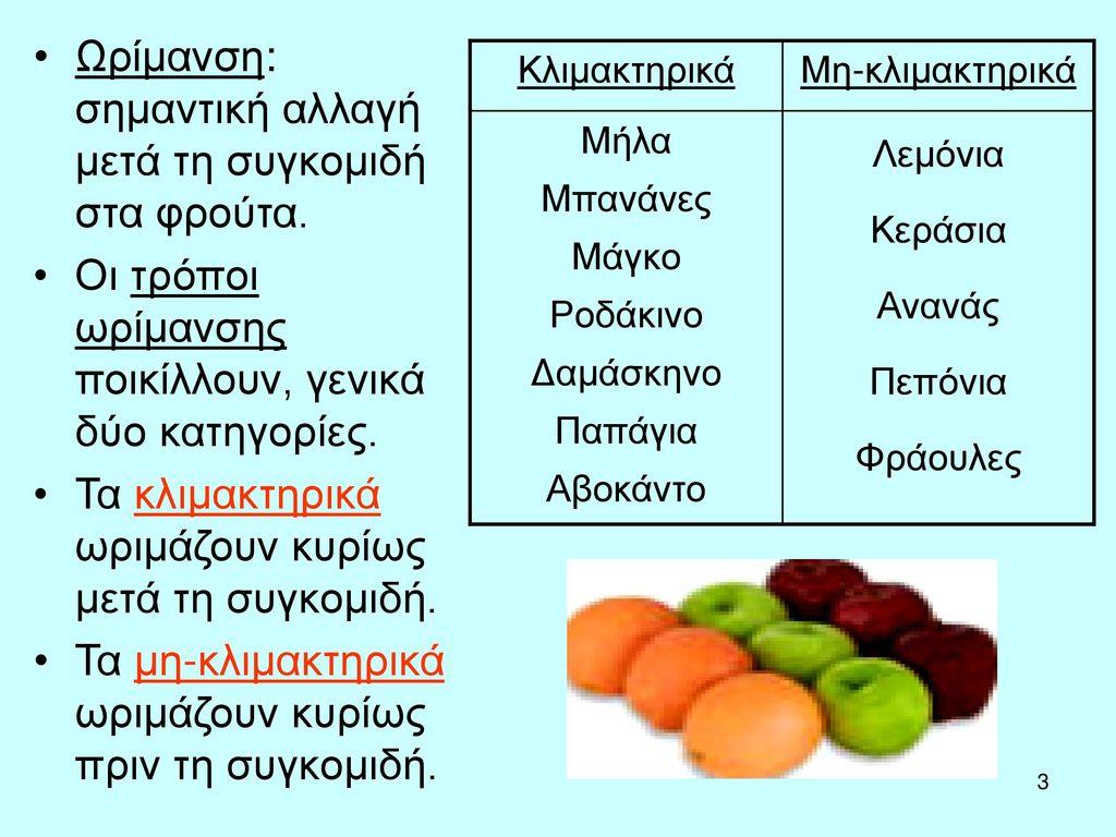 Ωρίμανση: σημαντική αλλαγή μετά τη συγκομιδή στα φρούτα.
