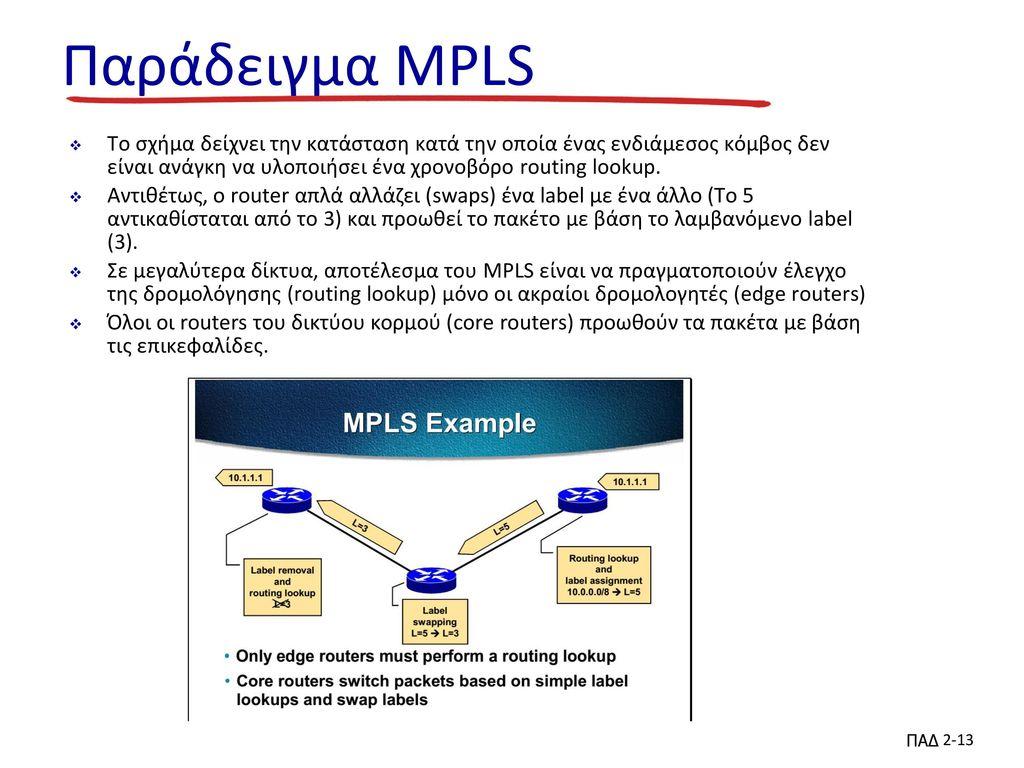 Παράδειγμα MPLS Το σχήμα δείχνει την κατάσταση κατά την οποία ένας ενδιάμεσος κόμβος δεν είναι ανάγκη να υλοποιήσει ένα χρονοβόρο routing lookup.